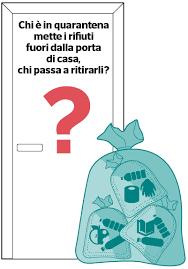 """Giurlani scrive a Alia """" Vanno raccolti i rifiuti dei positivi al Covid 19 di Pescia""""     Il sindaco ha ricevuto tante segnalazioni del mancato servizio"""